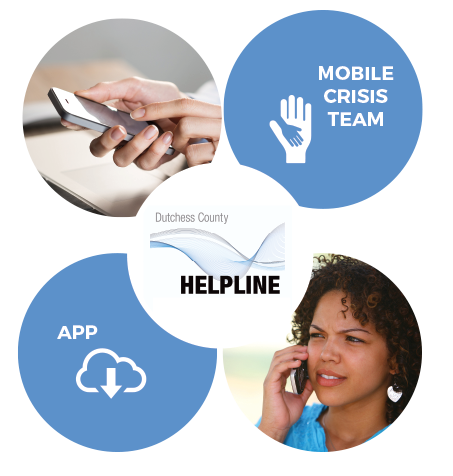Dutchess County HELP Line